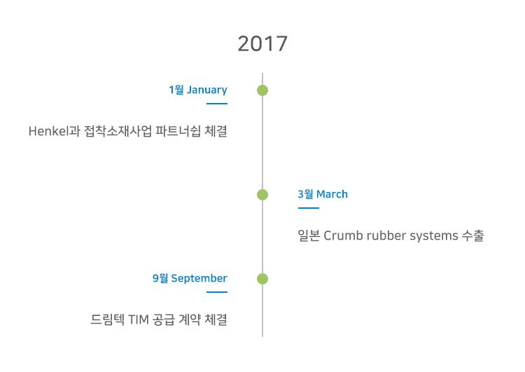 cnb-history2017.jpg